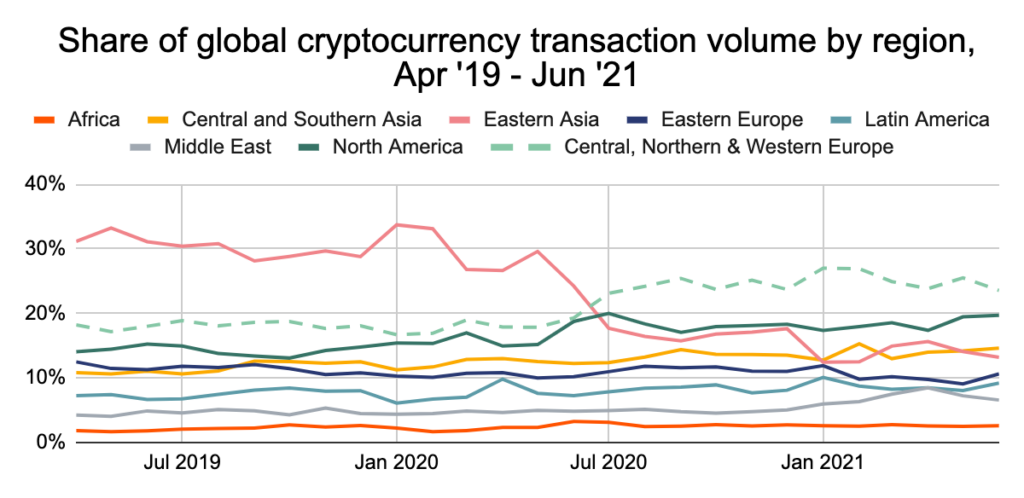 Xcrypto Transaction Volume.png.pagespeed.ic .8Kmibydiqm